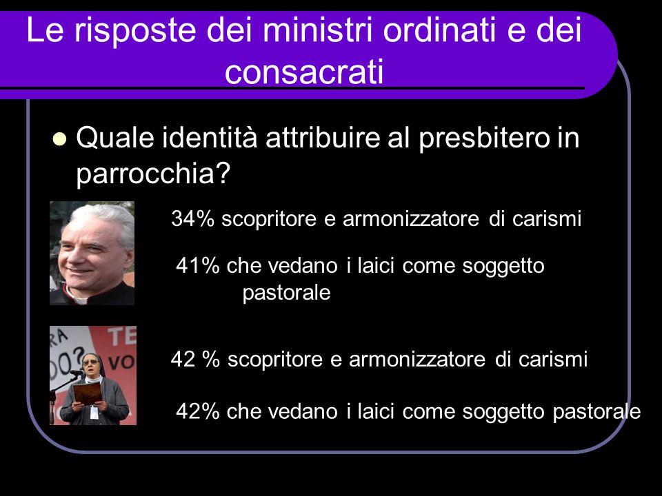 Le risposte dei ministri ordinati e dei consacrati  Quale identità attribuire al presbitero in parrocchia? 34% scopritore e armonizzatore di carismi