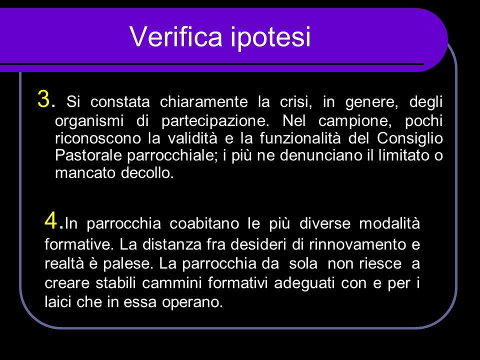 Verifica ipotesi 3. Si constata chiaramente la crisi, in genere, degli organismi di partecipazione. Nel campione, pochi riconoscono la validità e la f