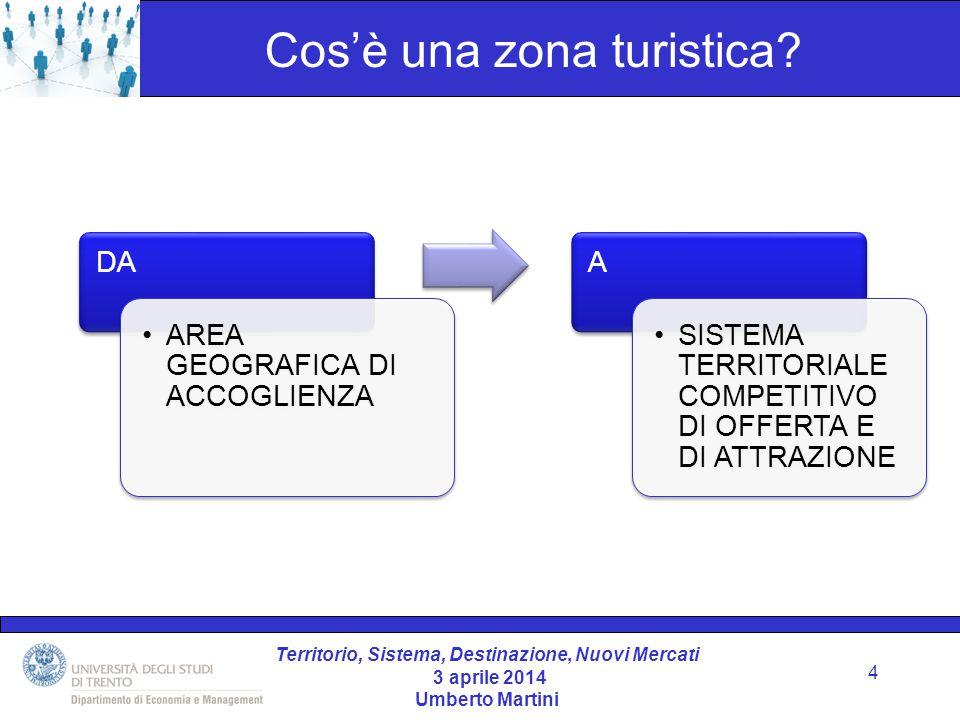 Territorio, Sistema, Destinazione, Nuovi Mercati 3 aprile 2014 Umberto Martini Territori turistici come sistemi locali 5