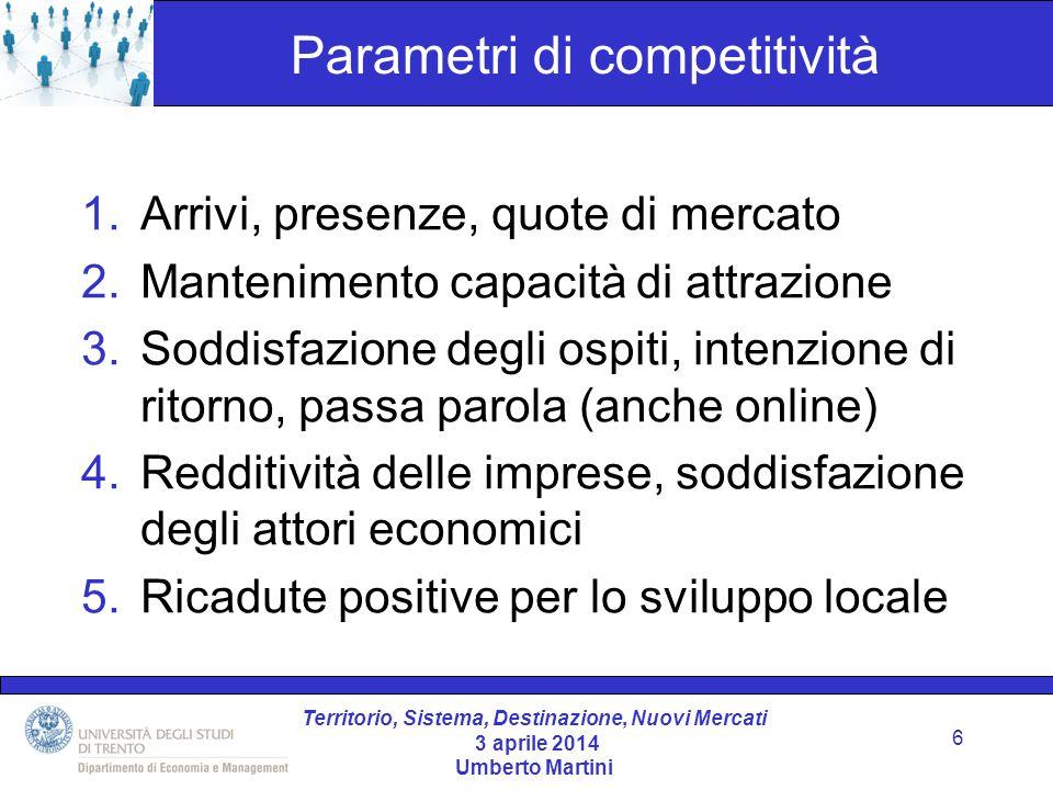 Territorio, Sistema, Destinazione, Nuovi Mercati 3 aprile 2014 Umberto Martini 3.