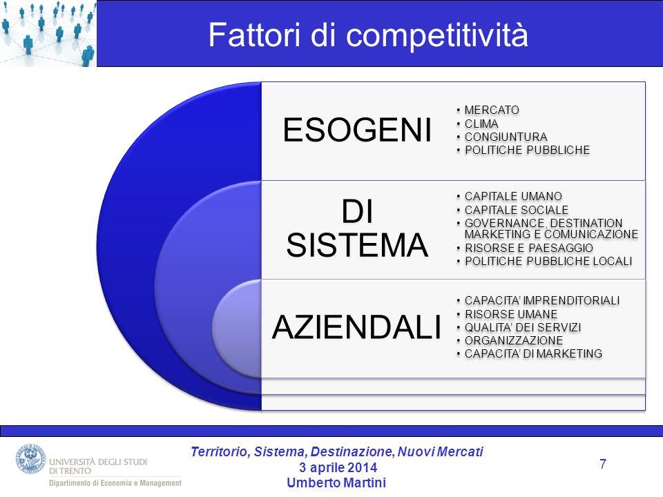 Territorio, Sistema, Destinazione, Nuovi Mercati 3 aprile 2014 Umberto Martini 4.