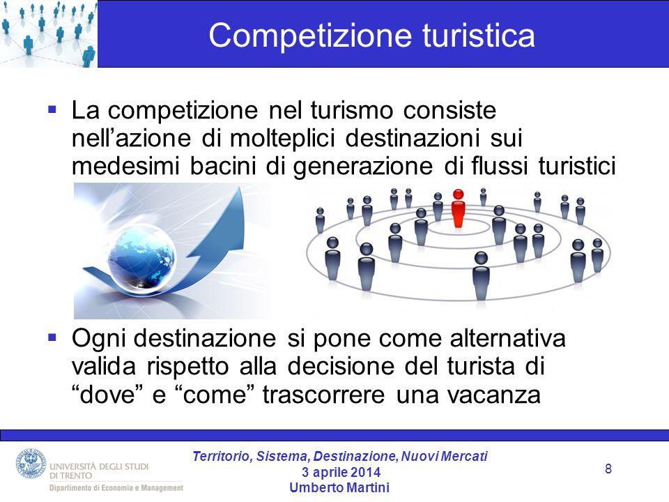 Territorio, Sistema, Destinazione, Nuovi Mercati 3 aprile 2014 Umberto Martini Competizione turistica 9
