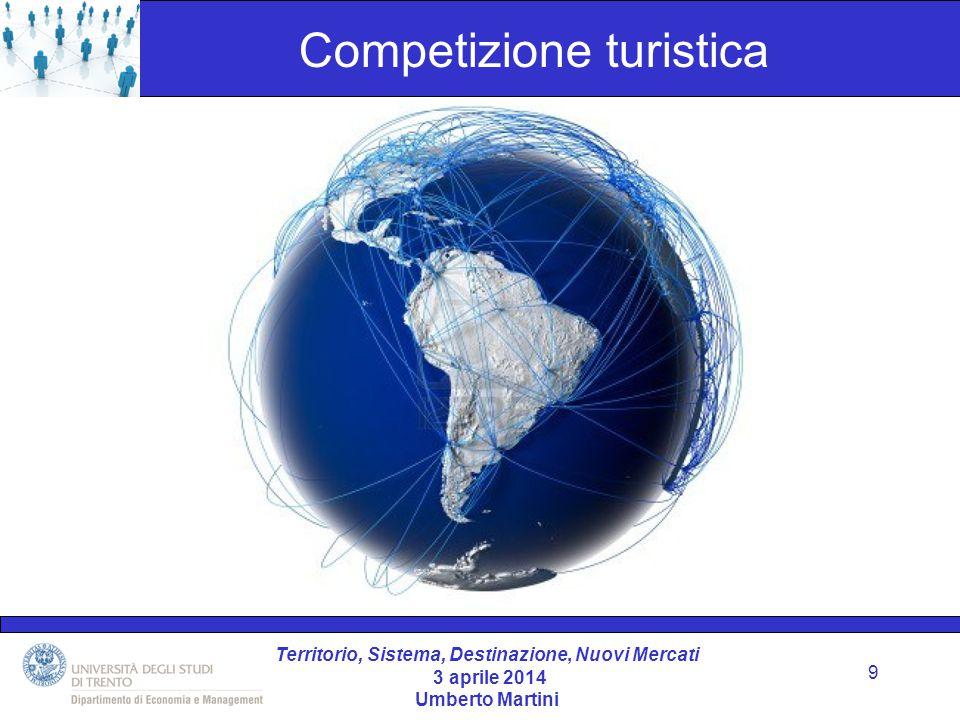Territorio, Sistema, Destinazione, Nuovi Mercati 3 aprile 2014 Umberto Martini Condividere risorse scarse 20