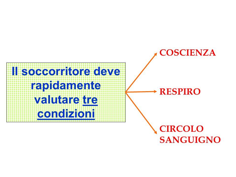 Il soccorritore deve rapidamente valutare tre condizioni COSCIENZA RESPIRO CIRCOLO SANGUIGNO