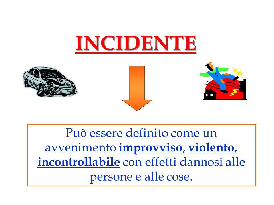 INCIDENTE Può essere definito come un avvenimento improvviso, violento, incontrollabile con effetti dannosi alle persone e alle cose.