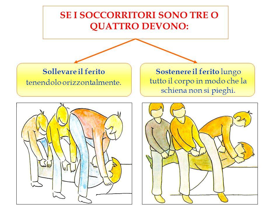 SE I SOCCORRITORI SONO TRE O QUATTRO DEVONO: Sollevare il ferito tenendolo orizzontalmente.