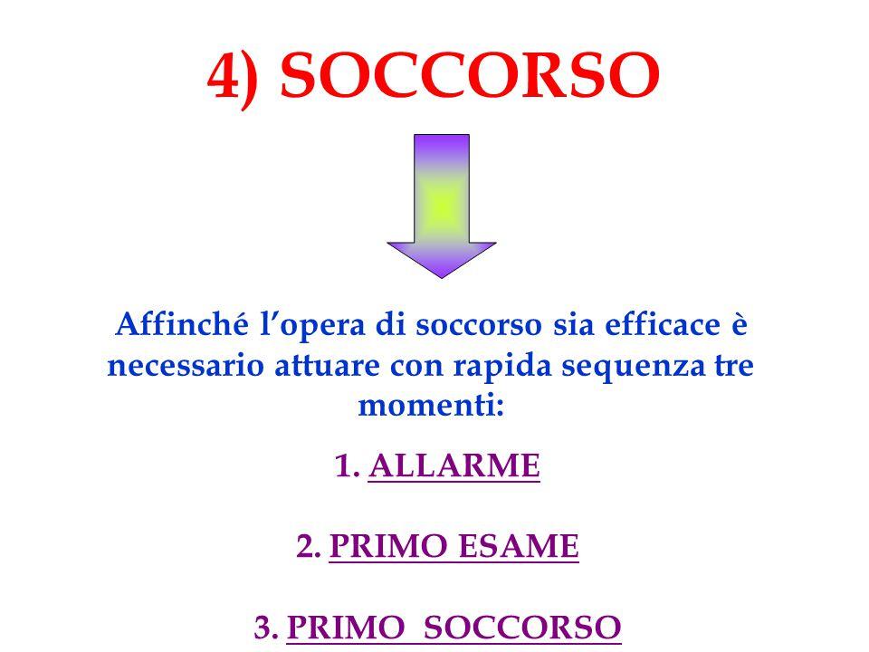 4) SOCCORSO Affinché l'opera di soccorso sia efficace è necessario attuare con rapida sequenza tre momenti: 1.ALLARME 2.PRIMO ESAME 3.PRIMO SOCCORSO