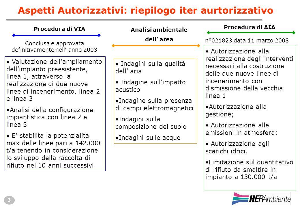 44 Dati di processo: Descrizione I dati riportati di seguito riguardano l'andamento della produzione in termini di Energia Elettrica prodotta e Rifiuto Termovalorizzato relativi al periodo 01/01/2013 – 31/12/2013.