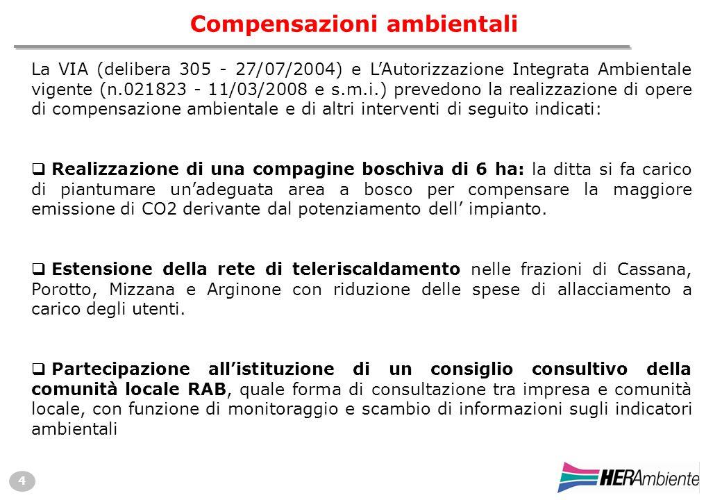 4 Compensazioni ambientali La VIA (delibera 305 - 27/07/2004) e L'Autorizzazione Integrata Ambientale vigente (n.021823 - 11/03/2008 e s.m.i.) prevedono la realizzazione di opere di compensazione ambientale e di altri interventi di seguito indicati:  Realizzazione di una compagine boschiva di 6 ha: la ditta si fa carico di piantumare un'adeguata area a bosco per compensare la maggiore emissione di CO2 derivante dal potenziamento dell' impianto.