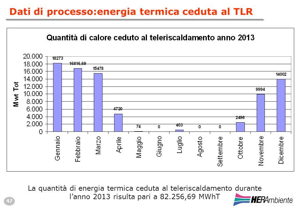 47 Dati di processo:energia termica ceduta al TLR La quantità di energia termica ceduta al teleriscaldamento durante l'anno 2013 risulta pari a 82.256,69 MWhT