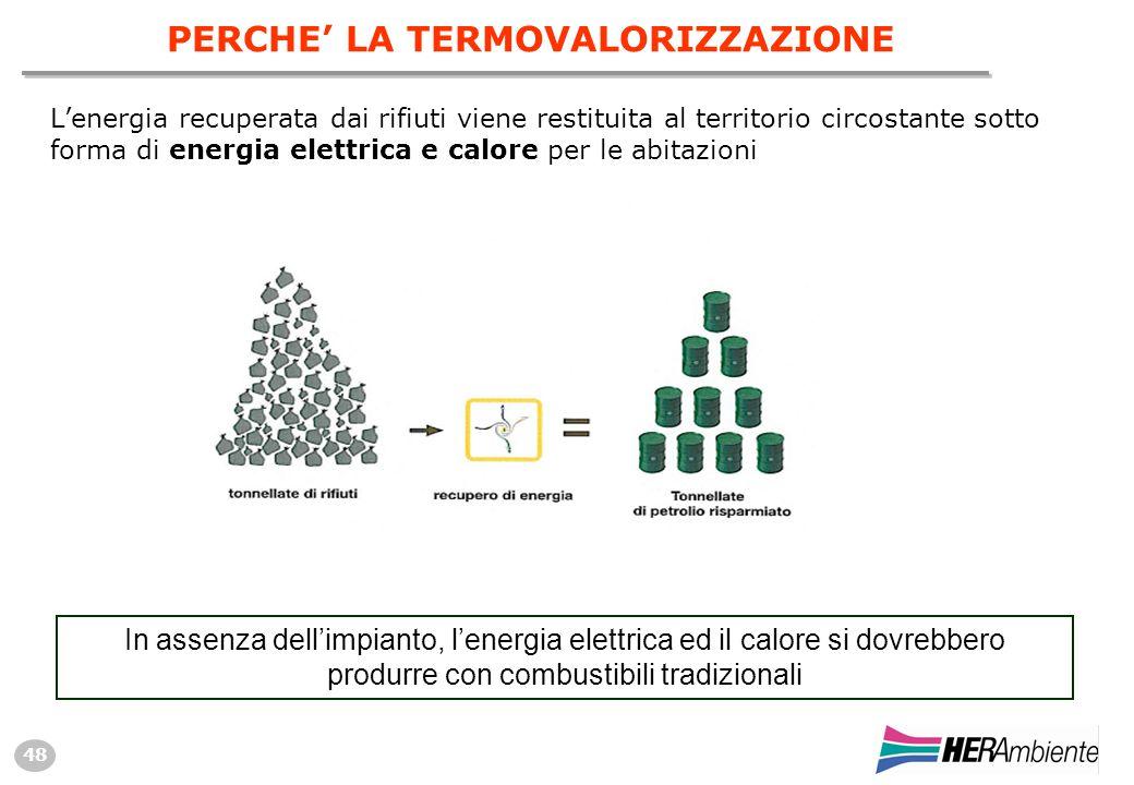 48 PERCHE' LA TERMOVALORIZZAZIONE L'energia recuperata dai rifiuti viene restituita al territorio circostante sotto forma di energia elettrica e calore per le abitazioni In assenza dell'impianto, l'energia elettrica ed il calore si dovrebbero produrre con combustibili tradizionali