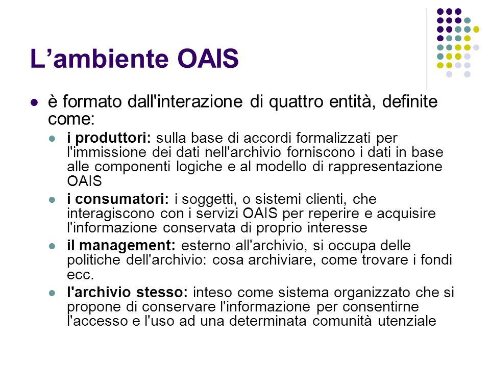 L'ambiente OAIS  è formato dall'interazione di quattro entità, definite come:  i produttori: sulla base di accordi formalizzati per l'immissione dei