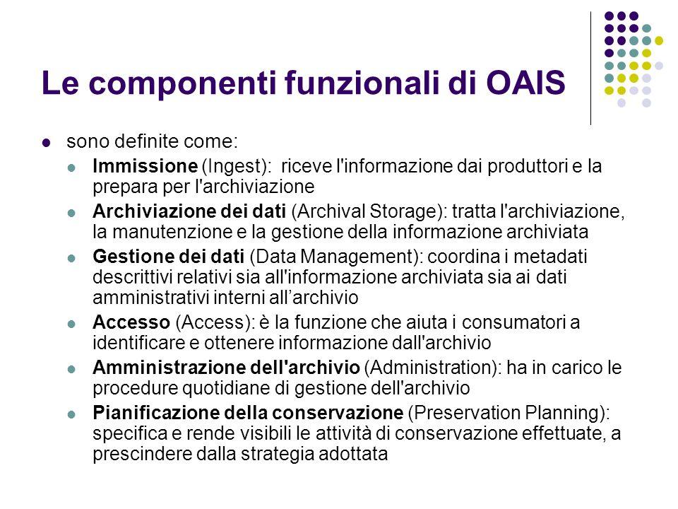 Le componenti funzionali di OAIS  sono definite come:  Immissione (Ingest): riceve l'informazione dai produttori e la prepara per l'archiviazione 