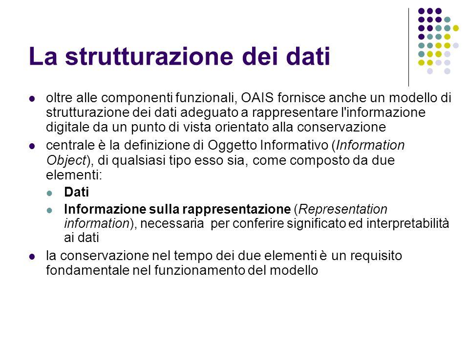 La strutturazione dei dati  oltre alle componenti funzionali, OAIS fornisce anche un modello di strutturazione dei dati adeguato a rappresentare l'in