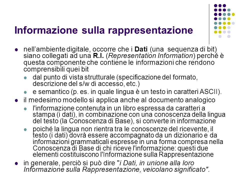 Informazione sulla rappresentazione  nell'ambiente digitale, occorre che i Dati (una sequenza di bit) siano collegati ad una R.I.
