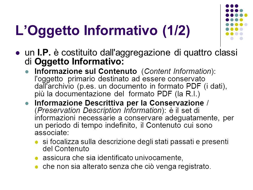 L'Oggetto Informativo (1/2)  un I.P. è costituito dall'aggregazione di quattro classi di Oggetto Informativo:  Informazione sul Contenuto (Content I