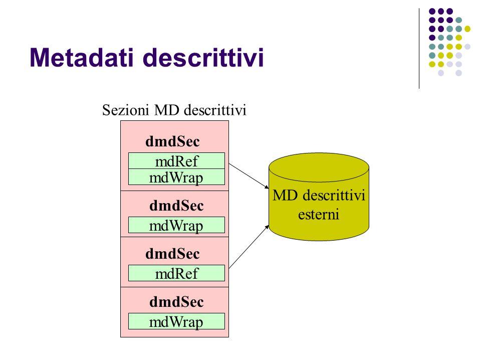 Sezioni MD descrittivi MD descrittivi esterni dmdSec mdRef dmdSec mdWrap dmdSec mdRef dmdSec mdWrap Metadati descrittivi
