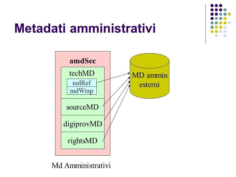 amdSec sourceMD digiprovMD rightsMD Md Amministrativi MD ammin esterni techMD mdRef mdWrap Metadati amministrativi