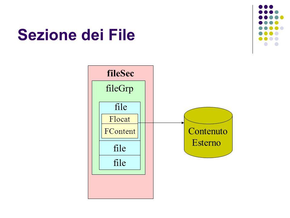 Contenuto Esterno fileSec fileGrp file Flocat FContent file Sezione dei File
