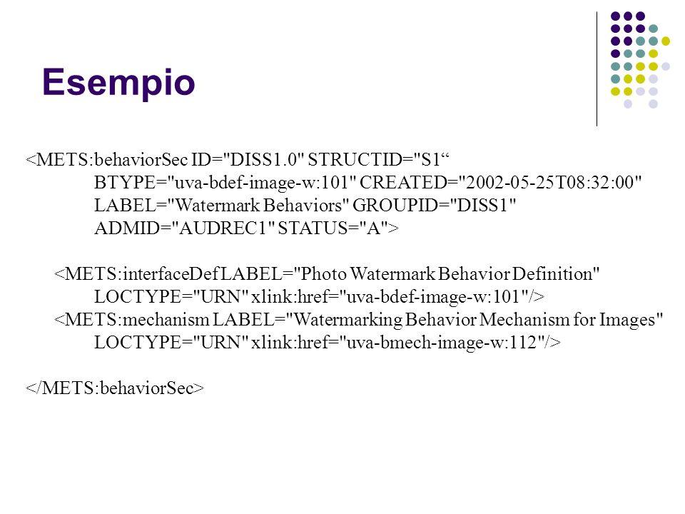<METS:behaviorSec ID= DISS1.0 STRUCTID= S1 BTYPE= uva-bdef-image-w:101 CREATED= 2002-05-25T08:32:00 LABEL= Watermark Behaviors GROUPID= DISS1 ADMID= AUDREC1 STATUS= A > Esempio