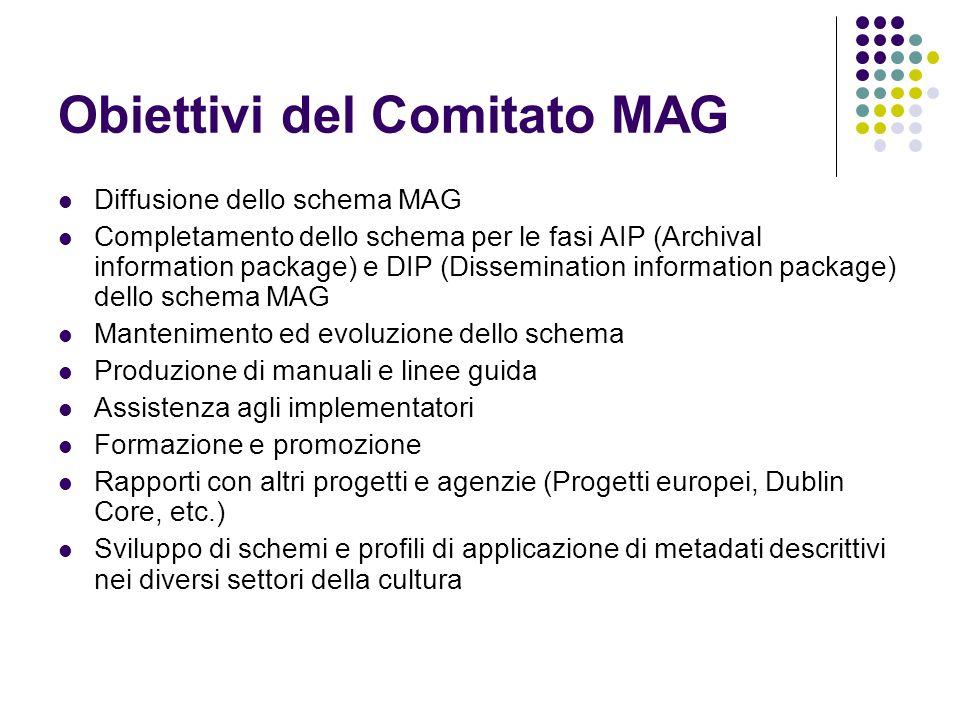 Obiettivi del Comitato MAG  Diffusione dello schema MAG  Completamento dello schema per le fasi AIP (Archival information package) e DIP (Disseminat