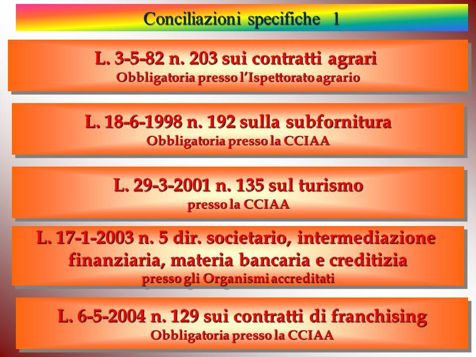 L. 3-5-82 n. 203 sui contratti agrari Obbligatoria presso l'Ispettorato agrario L.