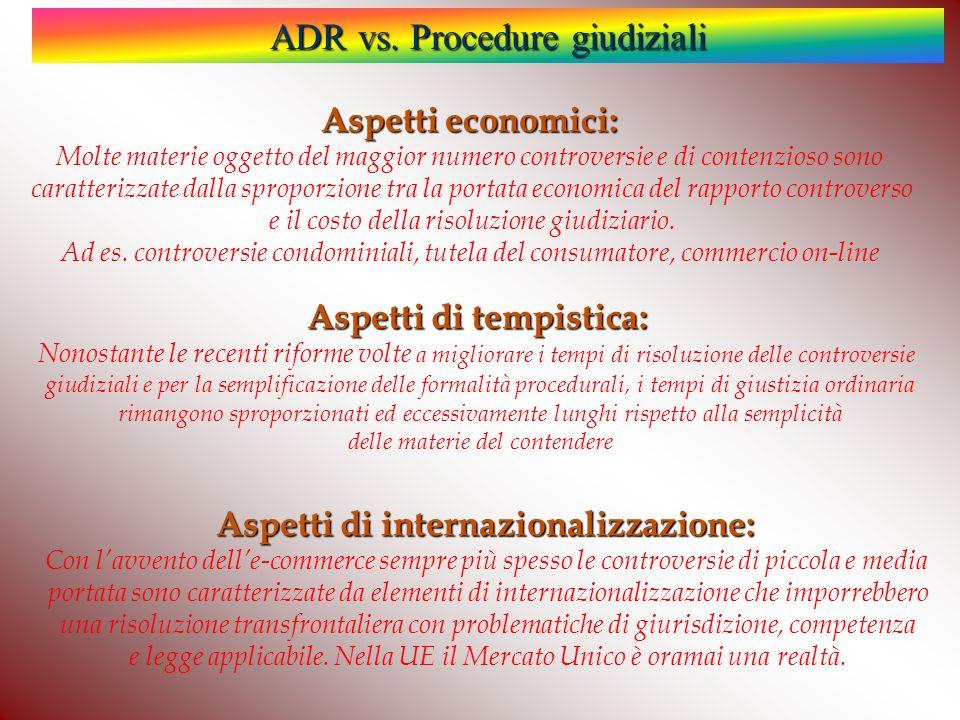 ADR vs.
