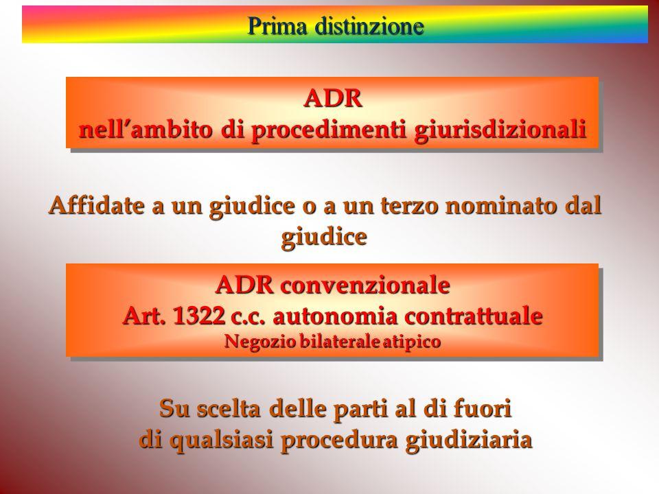ADR nell'ambito di procedimenti giurisdizionali ADR Affidate a un giudice o a un terzo nominato dal giudice ADR convenzionale Art.