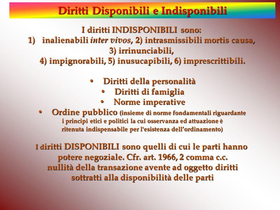 Diritti Disponibili e Indisponibili I diritti INDISPONIBILI sono: 1)inalienabili inter vivos, 2) intrasmissibili mortis causa, 3) irrinunciabili, 4) impignorabili, 5) inusucapibili, 6) imprescrittibili.