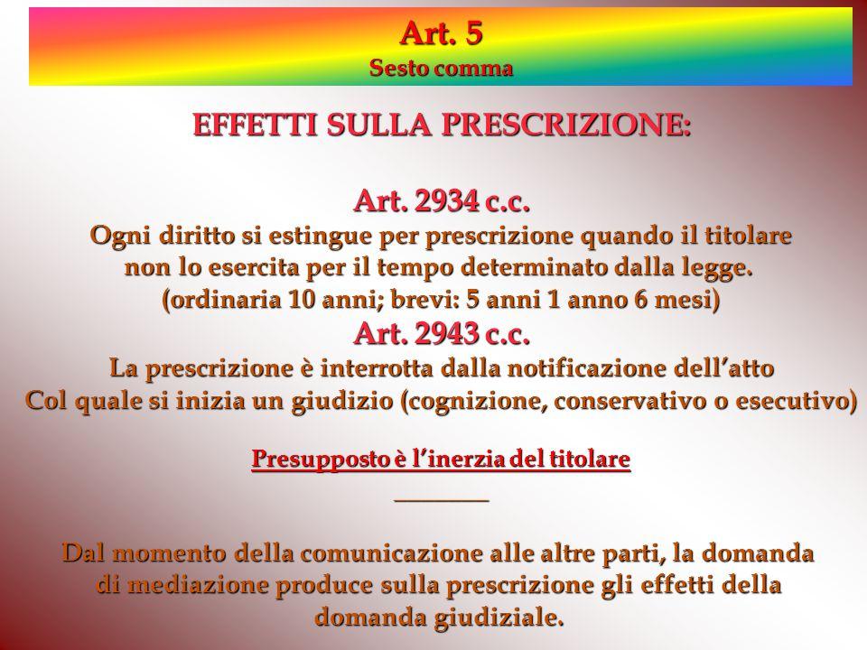 Art. 5 Sesto comma EFFETTI SULLA PRESCRIZIONE: Art.