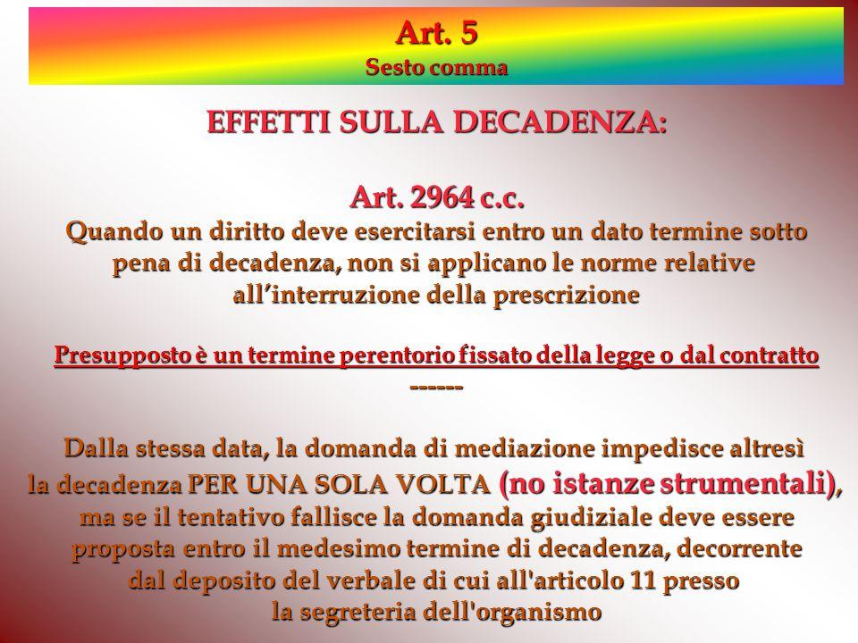 Art. 5 Sesto comma EFFETTI SULLA DECADENZA: Art. 2964 c.c.