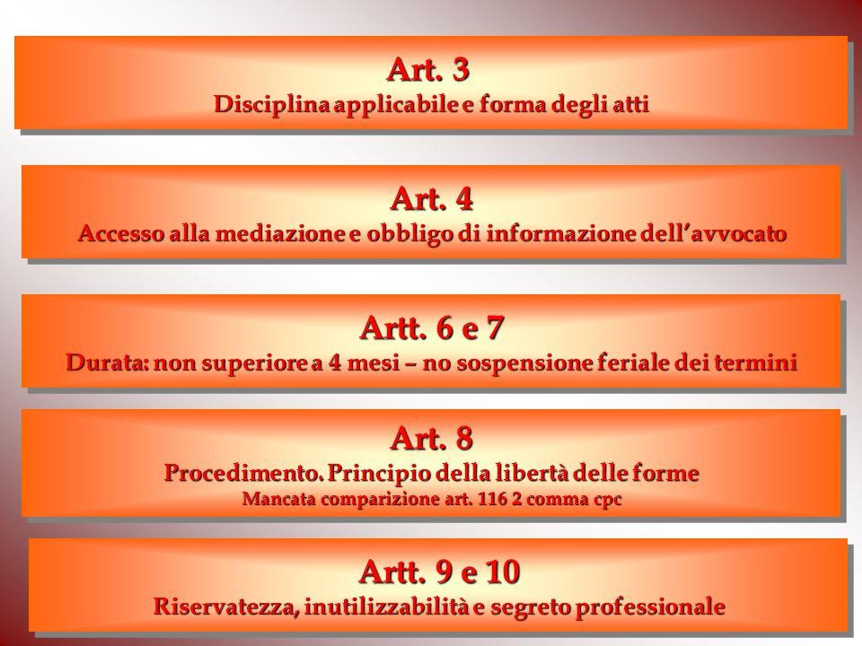 Art. 3 Disciplina applicabile e forma degli atti Art.