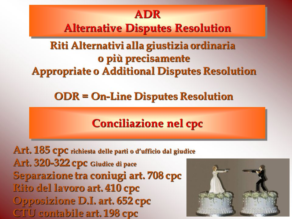 ADR Alternative Disputes Resolution ADR Riti Alternativi alla giustizia ordinaria o più precisamente Appropriate o Additional Disputes Resolution ODR = On-Line Disputes Resolution Conciliazione nel cpc Art.