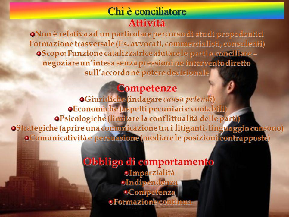 Attività Non è relativa ad un particolare percorso di studi propedeutici Formazione trasversale (Es.