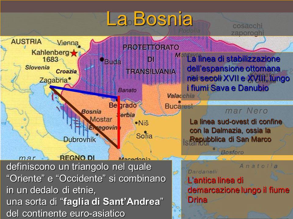 La linea di stabilizzazione dell'espansione ottomana nei secoli XVII e XVIII, lungo i fiumi Sava e Danubio La Bosnia La linea sud-ovest di confine con