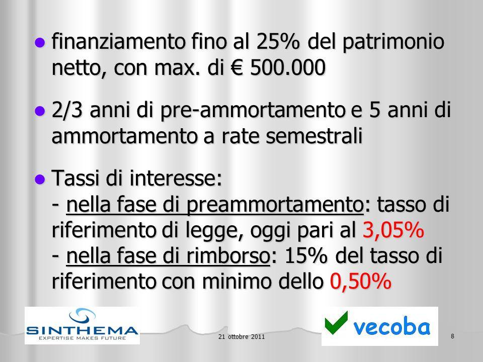 21 ottobre 2011 8  finanziamento fino al 25% del patrimonio netto, con max.