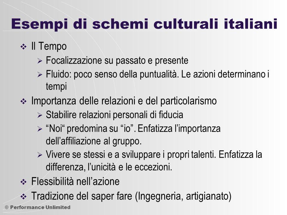 © Performance Unlimited L'impatto della cultura Livello Cognitivo Livello Emozionale Comportamenti osservabili