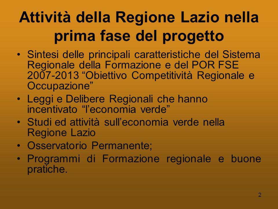 23 GREEN JOBS Buone pratiche della Regione Lazio Laureati: 14,60% Diploma Istruzione II grado: 57,30% Diploma Istruzione I grado: 26,70% Altro: 1,40% … diffusione territoriale… Prov.