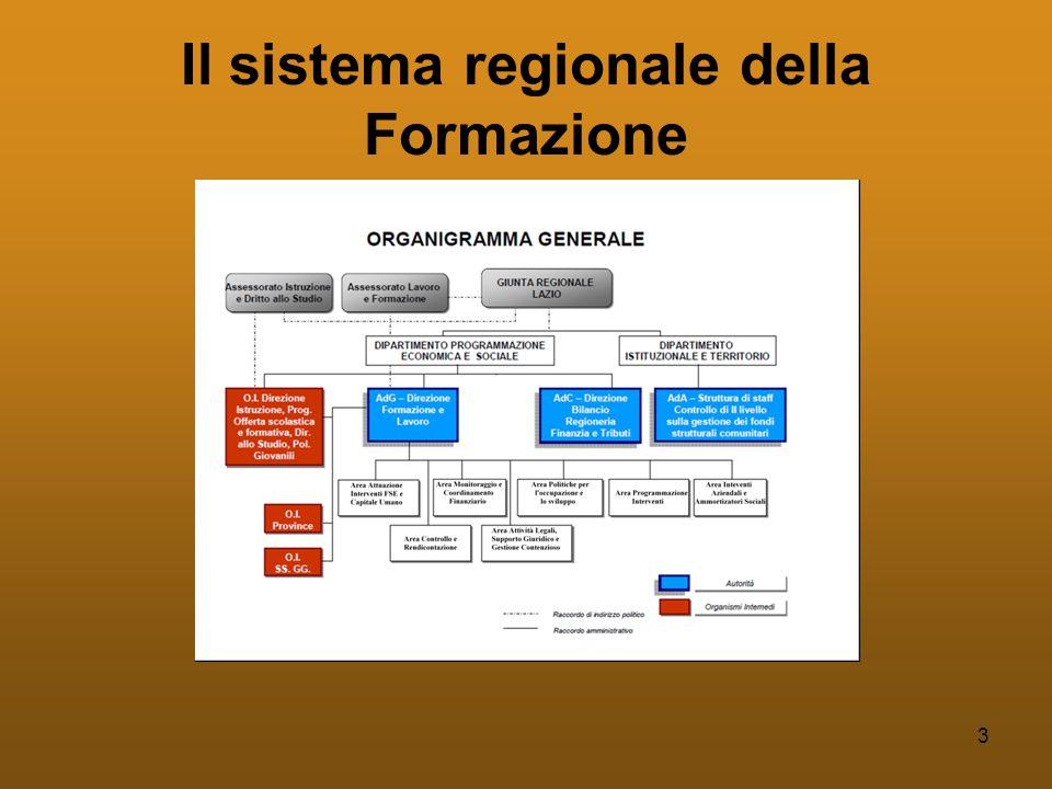 3 Il sistema regionale della Formazione