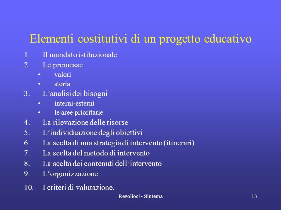 Regoliosi - Sintema13 Elementi costitutivi di un progetto educativo 1.Il mandato istituzionale 2.Le premesse •valori •storia 3.L'analisi dei bisogni •