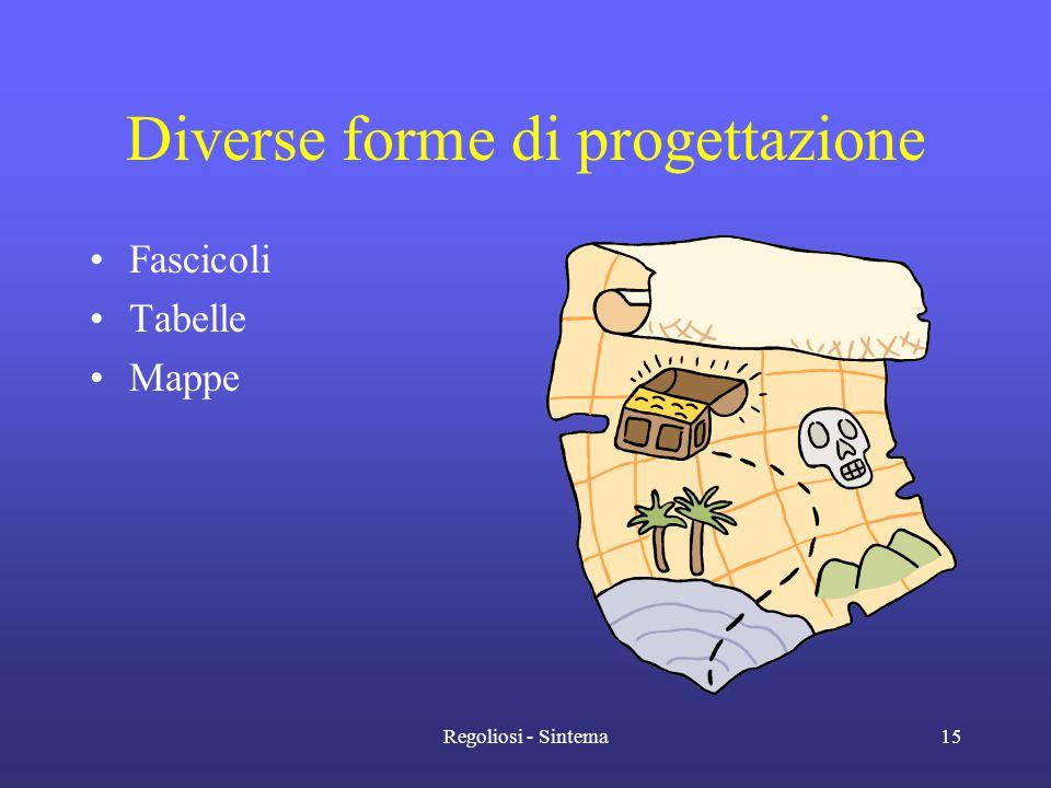 Regoliosi - Sintema15 Diverse forme di progettazione •Fascicoli •Tabelle •Mappe