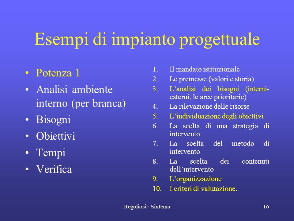Regoliosi - Sintema16 Esempi di impianto progettuale •Potenza 1 •Analisi ambiente interno (per branca) •Bisogni •Obiettivi •Tempi •Verifica 1.Il manda