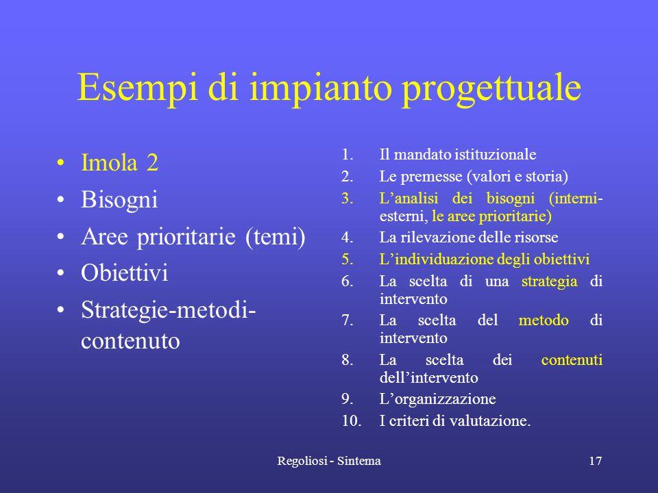 Regoliosi - Sintema17 Esempi di impianto progettuale •Imola 2 •Bisogni •Aree prioritarie (temi) •Obiettivi •Strategie-metodi- contenuto 1.Il mandato i
