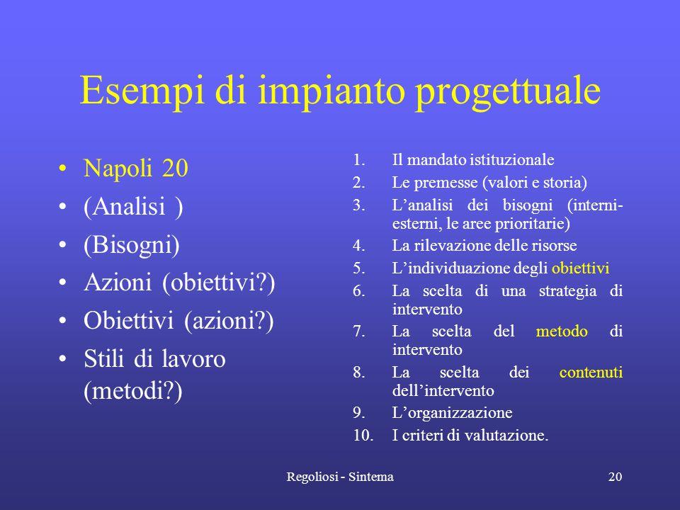 Regoliosi - Sintema20 Esempi di impianto progettuale •Napoli 20 •(Analisi ) •(Bisogni) •Azioni (obiettivi?) •Obiettivi (azioni?) •Stili di lavoro (met