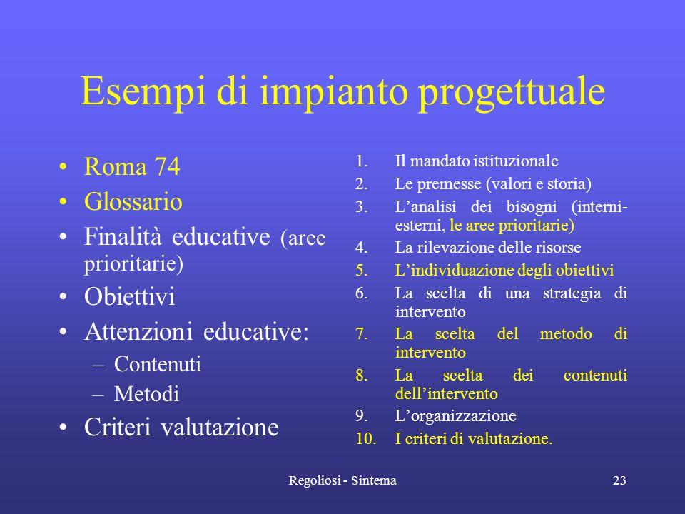 Regoliosi - Sintema23 Esempi di impianto progettuale •Roma 74 •Glossario •Finalità educative (aree prioritarie) •Obiettivi •Attenzioni educative: –Con
