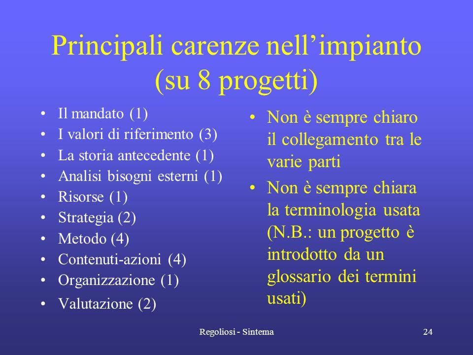 Regoliosi - Sintema24 Principali carenze nell'impianto (su 8 progetti) •Il mandato (1) •I valori di riferimento (3) •La storia antecedente (1) •Analis