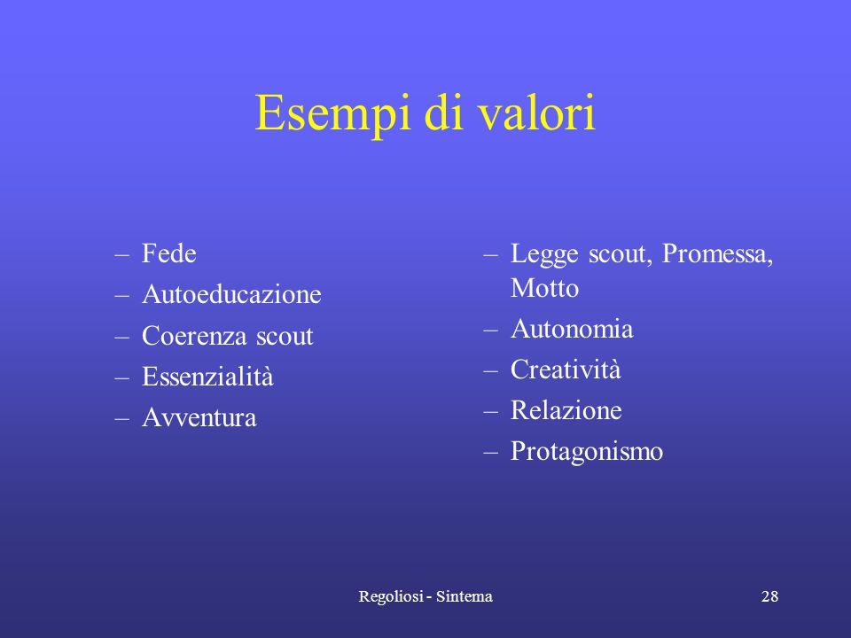 Regoliosi - Sintema28 Esempi di valori –Fede –Autoeducazione –Coerenza scout –Essenzialità –Avventura –Legge scout, Promessa, Motto –Autonomia –Creati