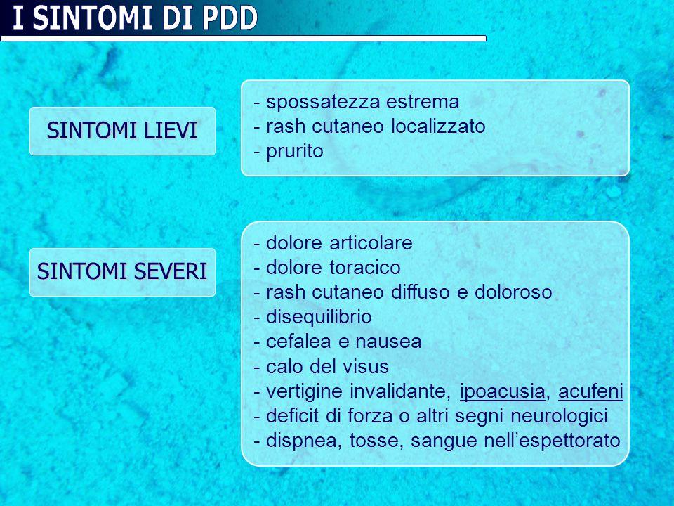 SINTOMI SEVERI - dolore articolare - dolore toracico - rash cutaneo diffuso e doloroso - disequilibrio - cefalea e nausea - calo del visus - vertigine