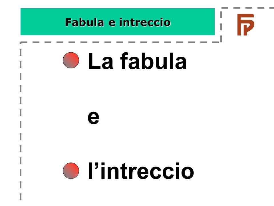 La fabula e l'intreccio Fabula e intreccio