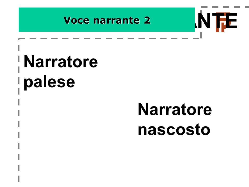 VOCE NARRANTE Narratore palese Narratore nascosto Voce narrante 2
